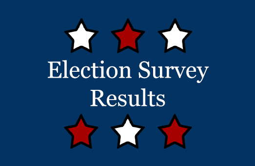 ELECTION 2020 SURVEY RESULTS